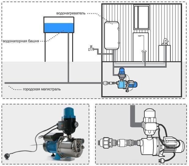 схема подключения водяных